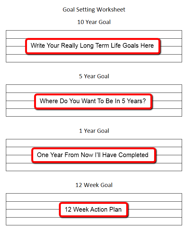 Worksheet Setting Goals Worksheet 1000 images about goals on pinterest goal planning financial and get back to work