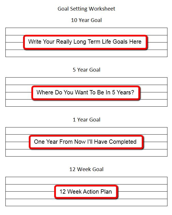 Goal Setting Worksheet Goal Setting Goals Worksheet