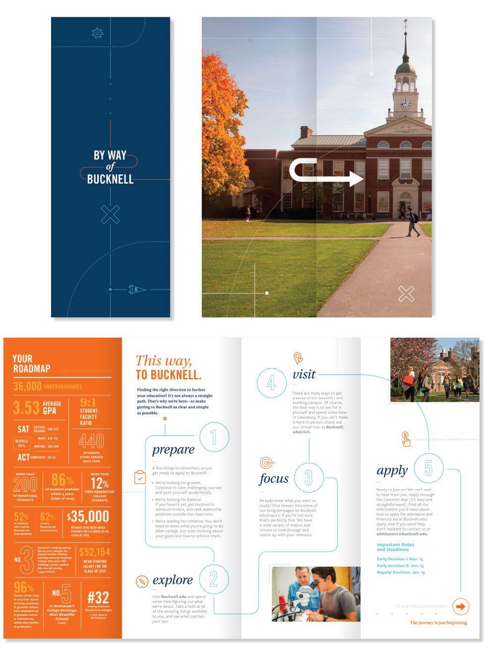 Bucknell University Ologie Guidebook Design Brochure Design Layout Booklet Design Layout