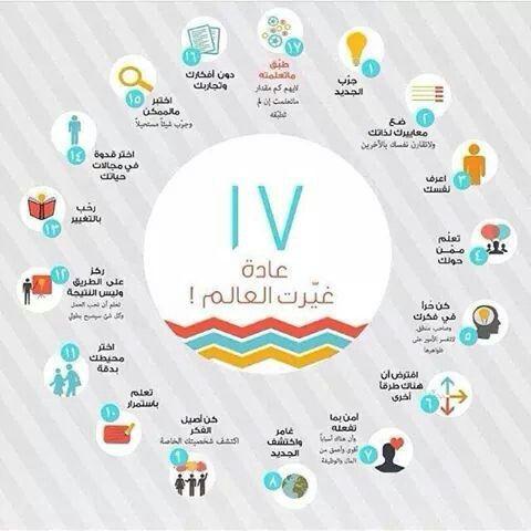 غير واتغير Learning Websites Life Skills Activities Self Development Books