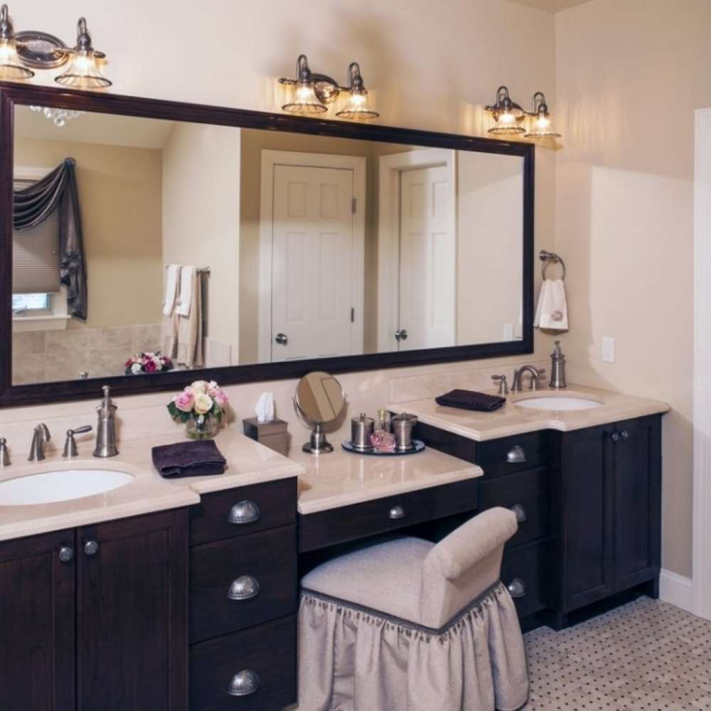 A Comprehensive Overview on Home Decoration White vanity