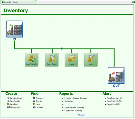 Chronos Estockcard V3 Warehouse Edition Is A Perfect Warehouse Inventory System Http Www Estockc Warehouse Management System Warehouse Management Management