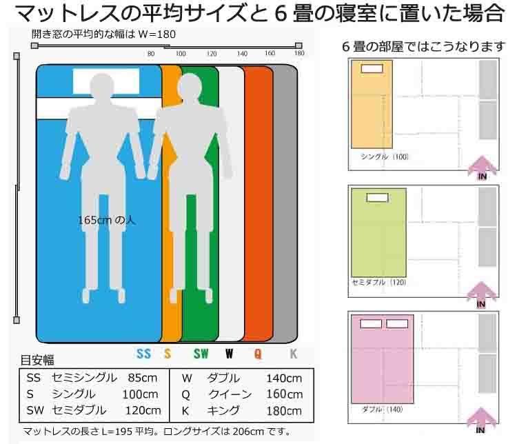 6畳の部屋にベッドを置くとしたらどのサイズまで ベッドルーム レイアウト ベッド 寸法 アパートのデザイン