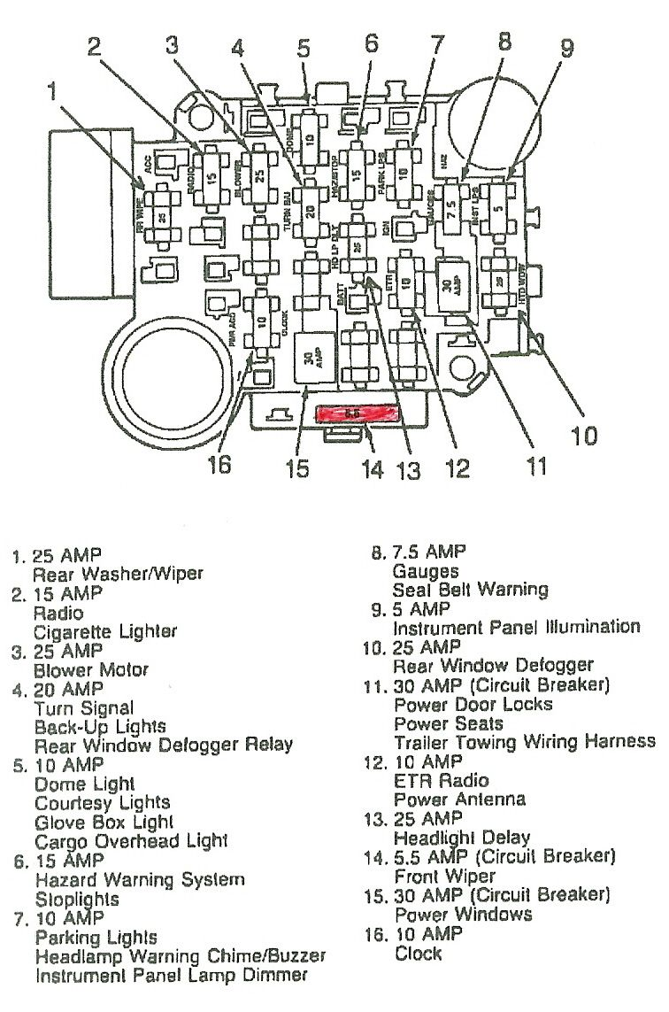 1996 jeep fuse box location