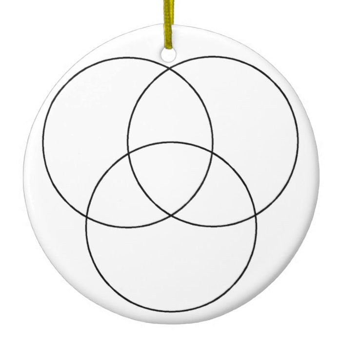 Diy Venn Diagram Ceramic Ornament