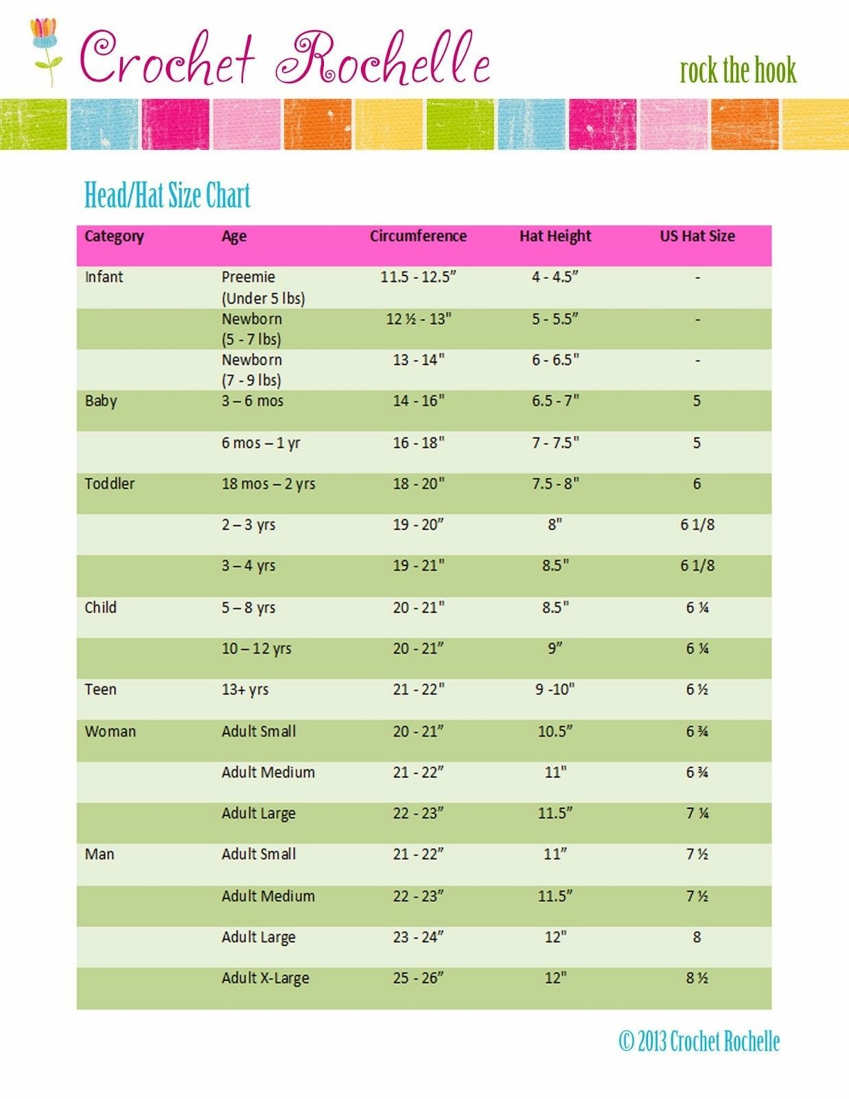 Precise Baby Head Measurements Chart Baby Head Size Chart