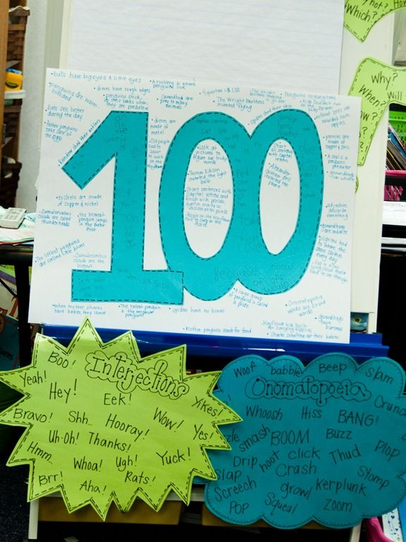 100th Day - What we've learned (outside 100) and Words we can read (inside 100)