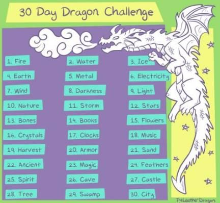 Best drawing challenge character 30 day ideas #drawingprompts