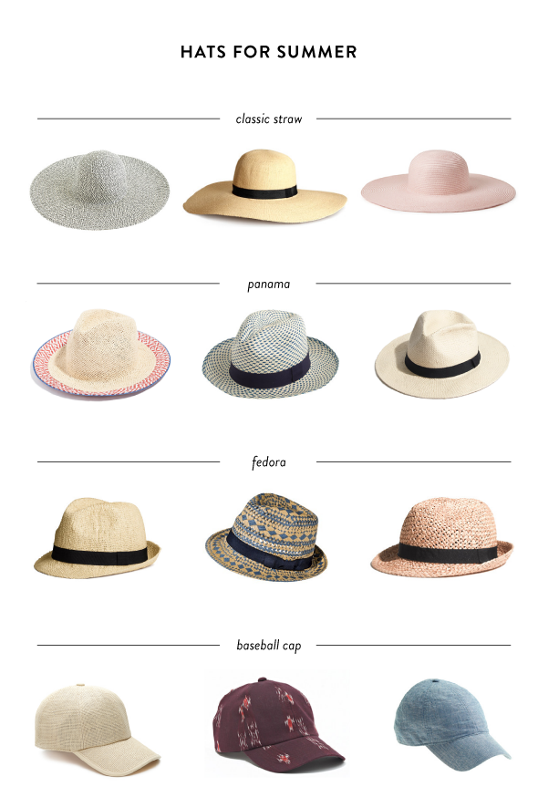 66edd386d0f Trend Crush  Summer Hats