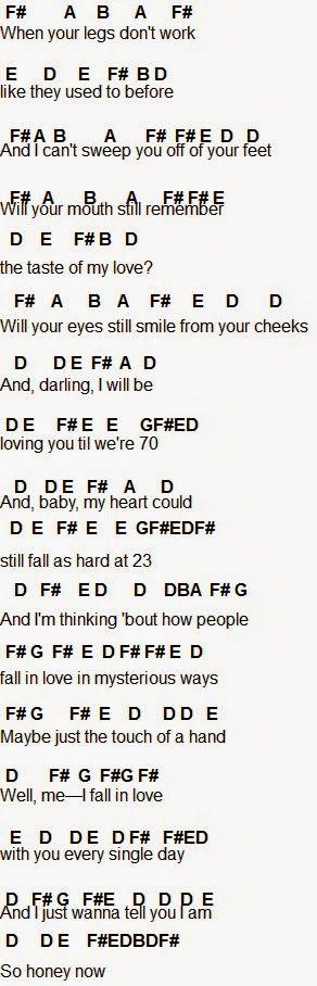 thinking out loud piano sheet music pdf