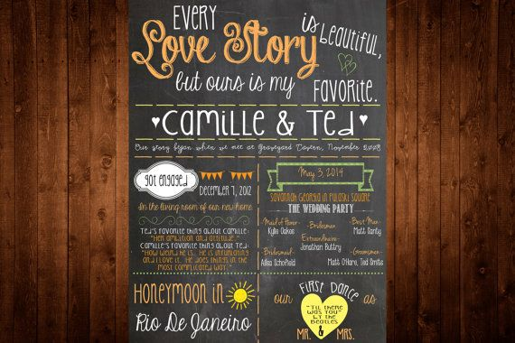 Notre amour histoire Chalkboard signe imprimable / heureusement jamais après-première date, fiançailles, mariages, parti, sauf la date, anniversaire, le programme