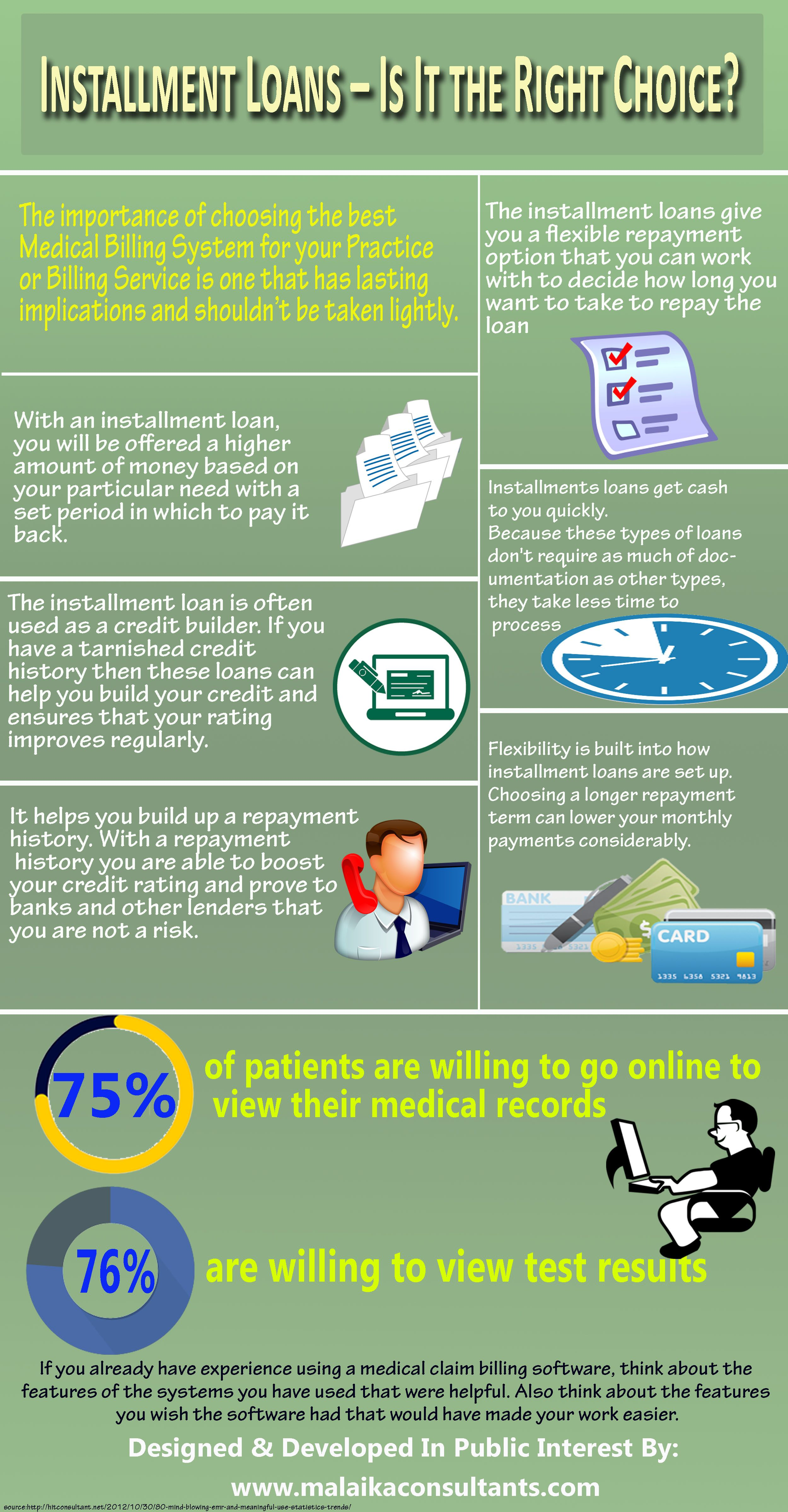 This Infographic Provide Information On Installment Loans Is It The Right Choice For More Info Please Visit Htt Installment Loans Personal Loans Infographic