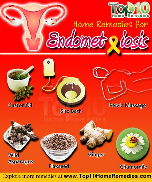 Natural Estrogenic Remedies
