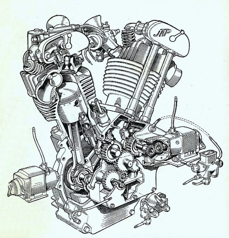 Early ohv engines (like this john alfred prestwich v twin from the Harley Davidson Oil Harley Evolution Engine Exploded View Harley Davidson Engine Paint