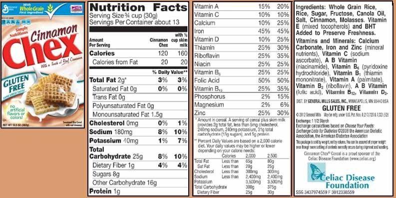 Image result for food label