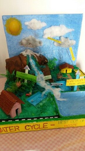 Model of water cycle for school project best out of waste art kids creations in art for Best out of waste models