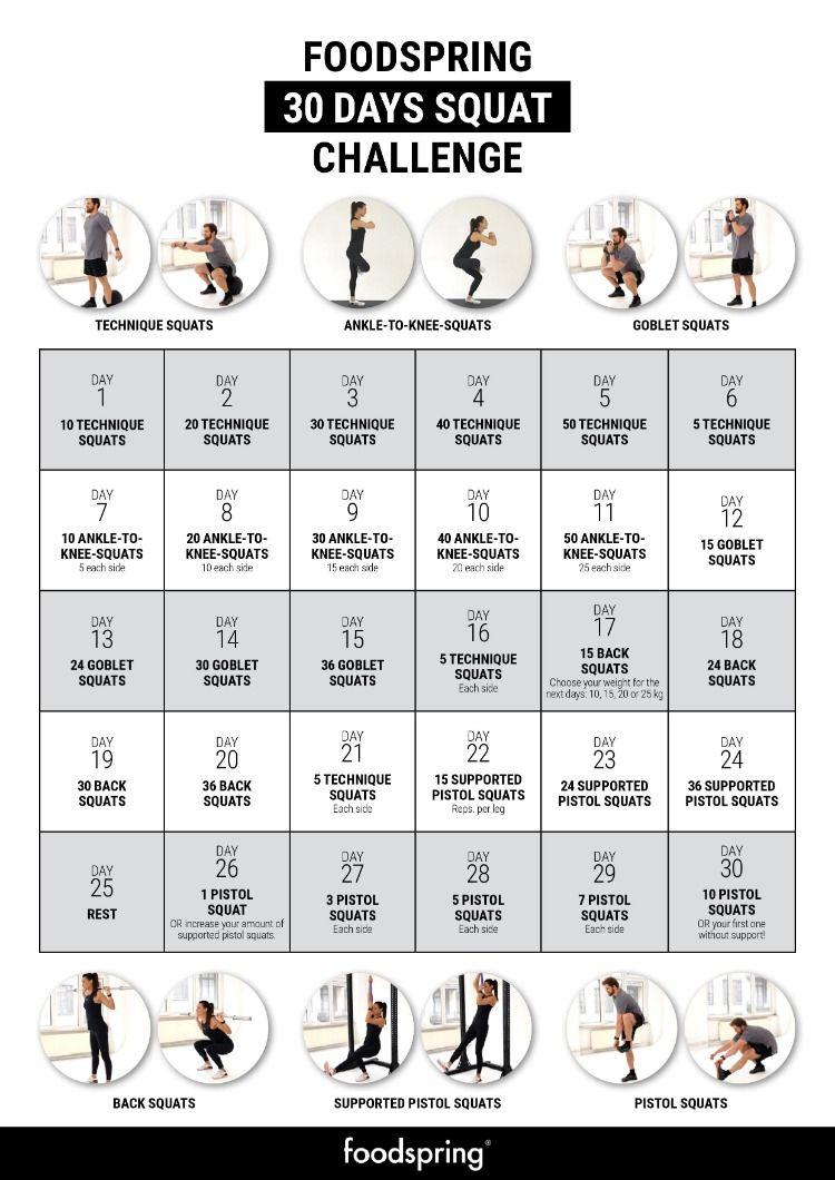 Squats Varianten