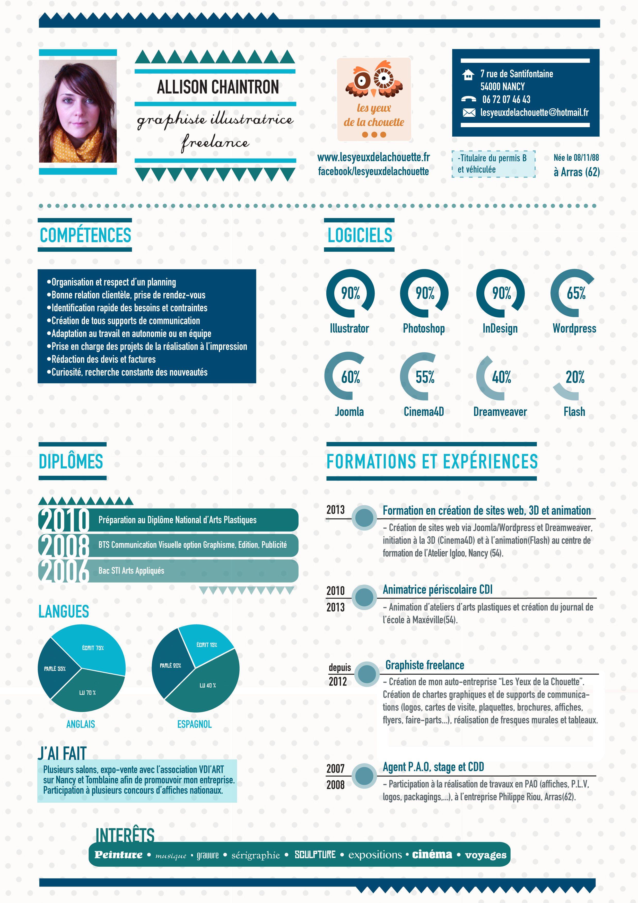 CV-freelance.jpg (2479×3508) | CV Freelance 1 | Pinterest