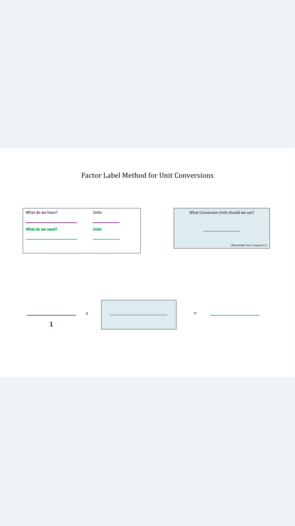 Factor Label Method For Unit Conversions