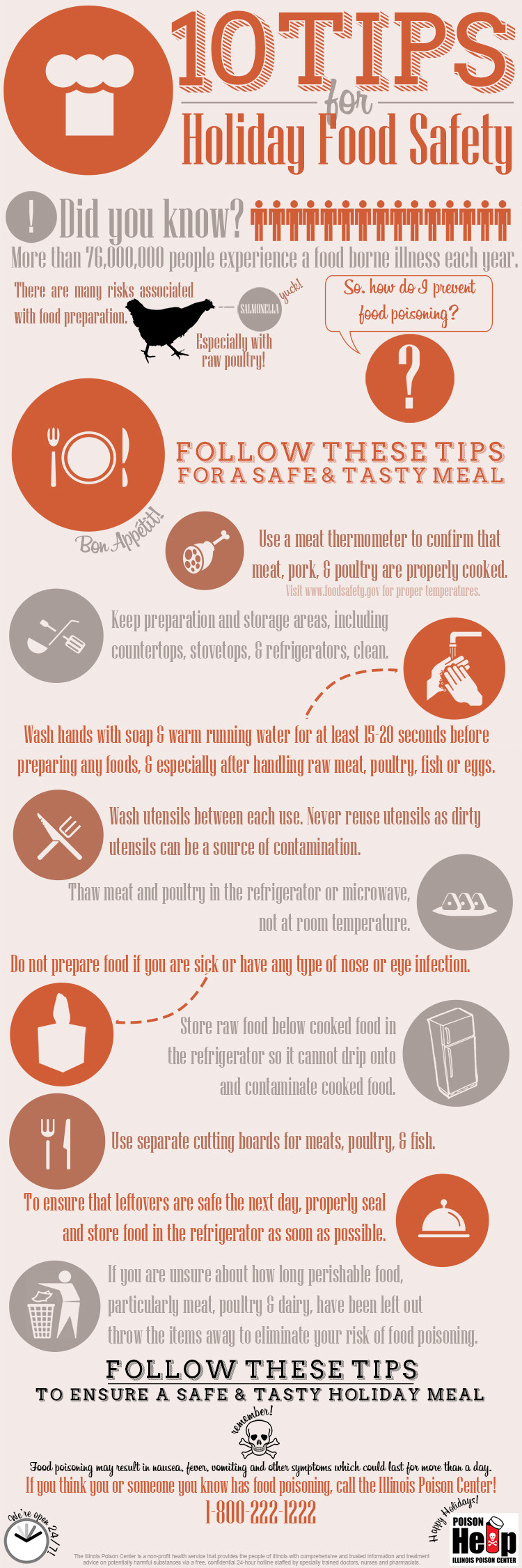 It S Christmaseve You May Have A Head Start On Your Cooking But Just In Case You Ve Saved Your Holiday Survival Guide Food Safety Tips Avoid Food Poisoning