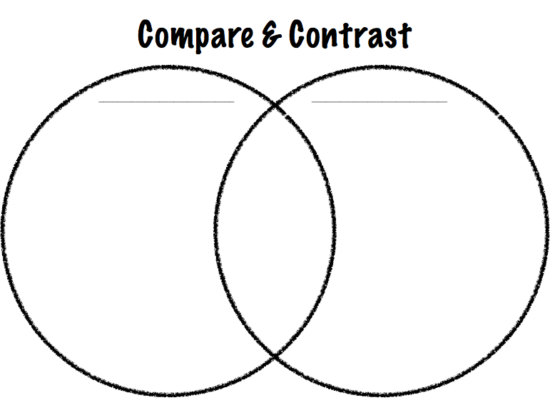 Compare and contrast venn diagram similarities and for Compare and contrast graphic organizer template