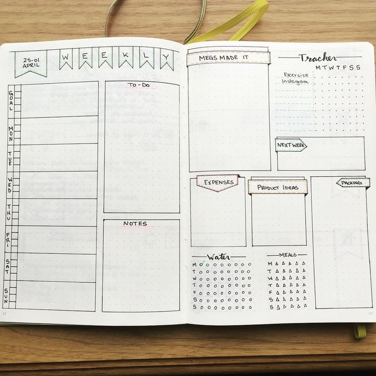 Looking for a fitness site with tons of value for FREE? Look no - layout of an agenda