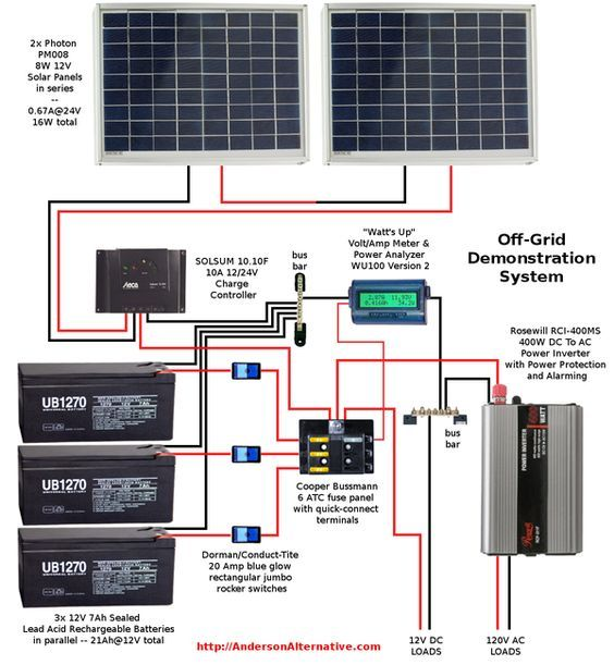 wiring diagram rv solar system technology pinterest solar rh pinterest com renogy rv solar wiring diagram Solar Wiring Diagrams for Homes