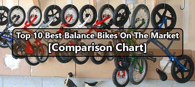 Top 10 Best Balance Bikes Balance Bike 10 Things Bike