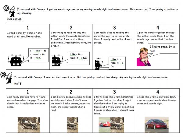 Fluency Rubrics For Students Educationnguage Pinterest