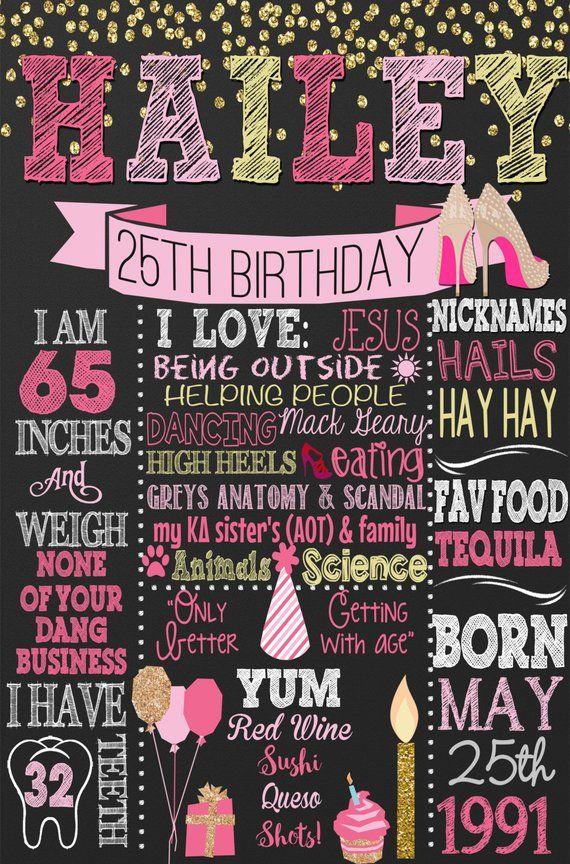 Adult Birthday Chalkboard Style Adult Birthday Board