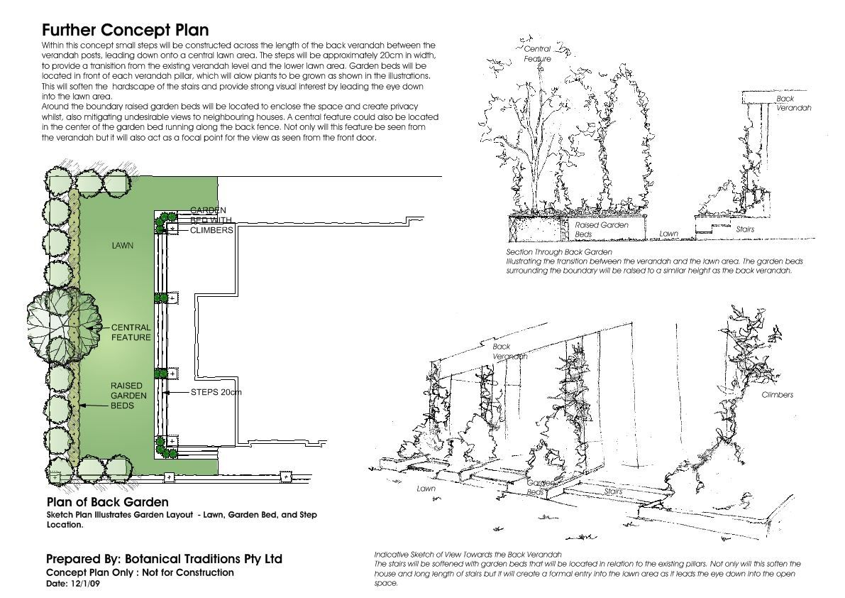 architecture design concept. Architect At Botanical Traditions A Consultancy Is Based In Melbourne Victoria Australia As Part Of The Architecture Design Concept
