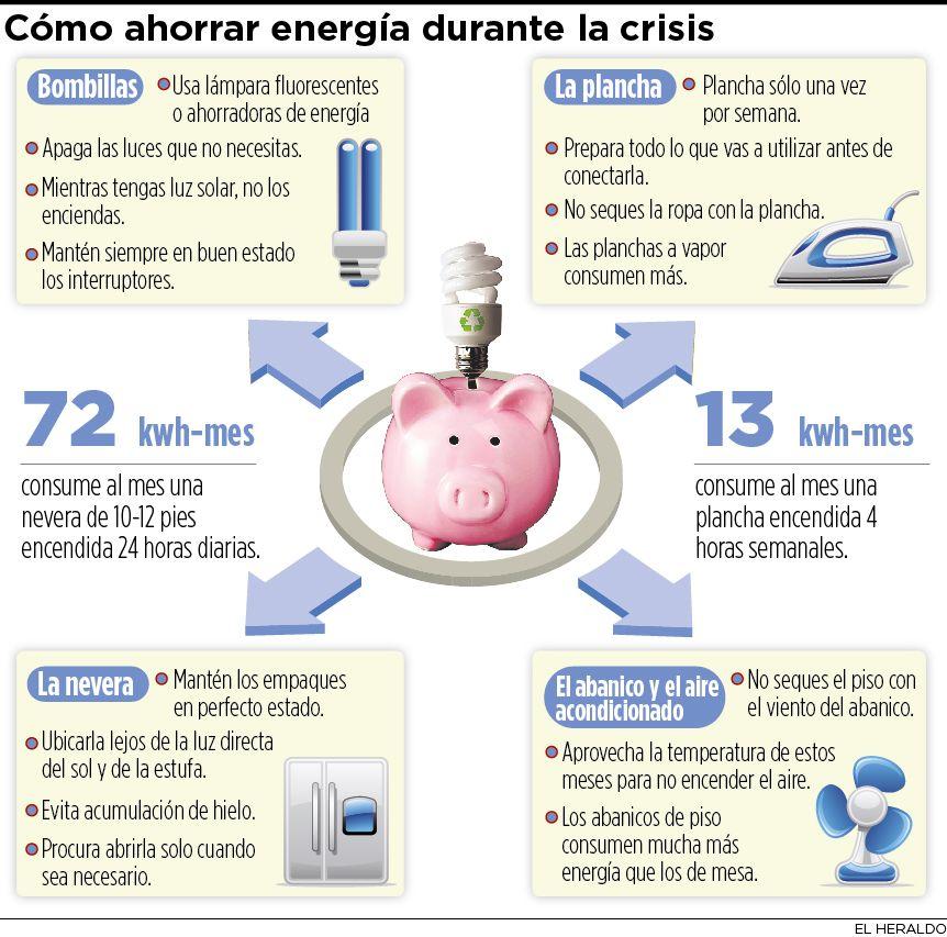 Trucos para ahorrar energ a eficiencia energ tica en casa - Trucos para ahorrar luz ...