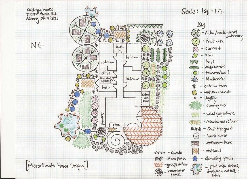 Student Portfolio Examples Permaculture Design Certificate Online Permaculture Design Permaculture Permaculture Design Course