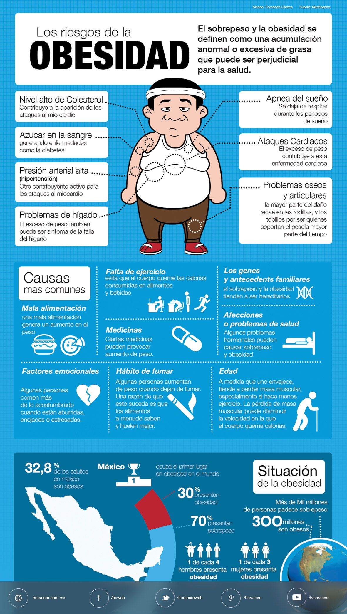 Cura Para Diabetes Tipo 1 | Salud, Diabetes and Medicine