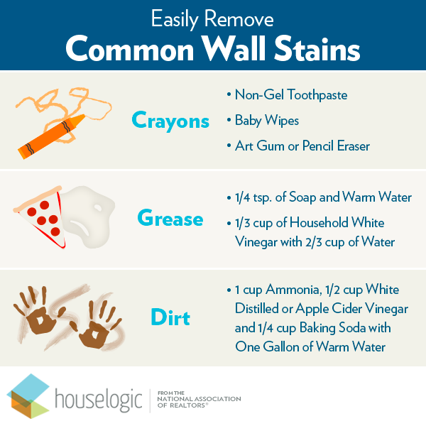How to Get Stains & Grease Off Walls | Cleaning ...