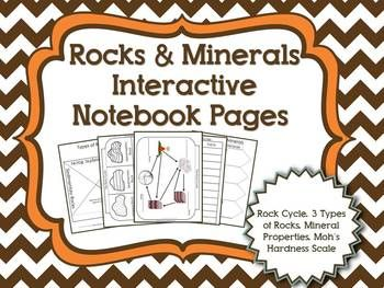 Rocks and minerals interactive notebook pages rock cycle venn rocks and minerals interactive notebook pages ccuart Image collections