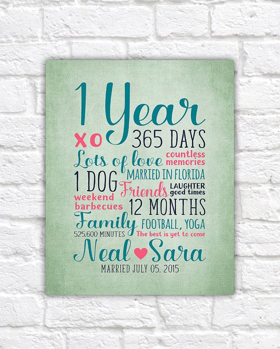 First Anniversary Personalized Art Gifts 1 Year Anniversary Etsy Dating Anniversary Gifts Year Anniversary Gifts 1 Year Anniversary Gifts