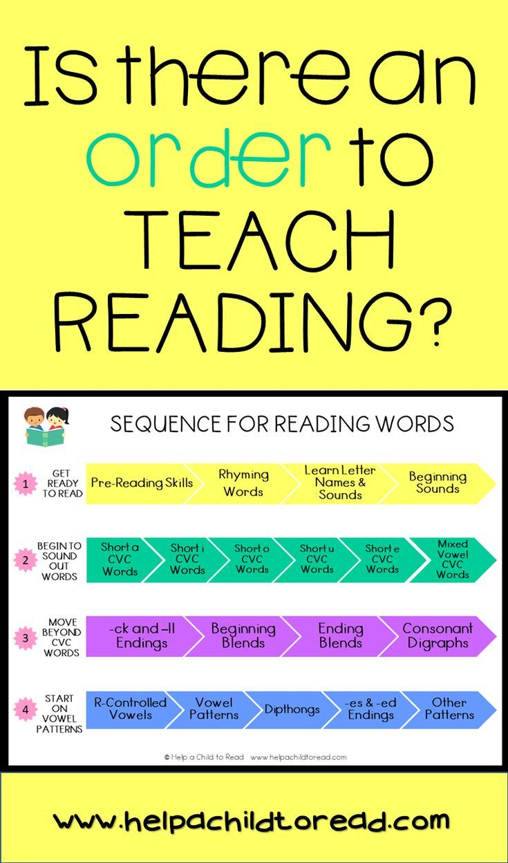 Pin On Sight Words Learn to read and write online