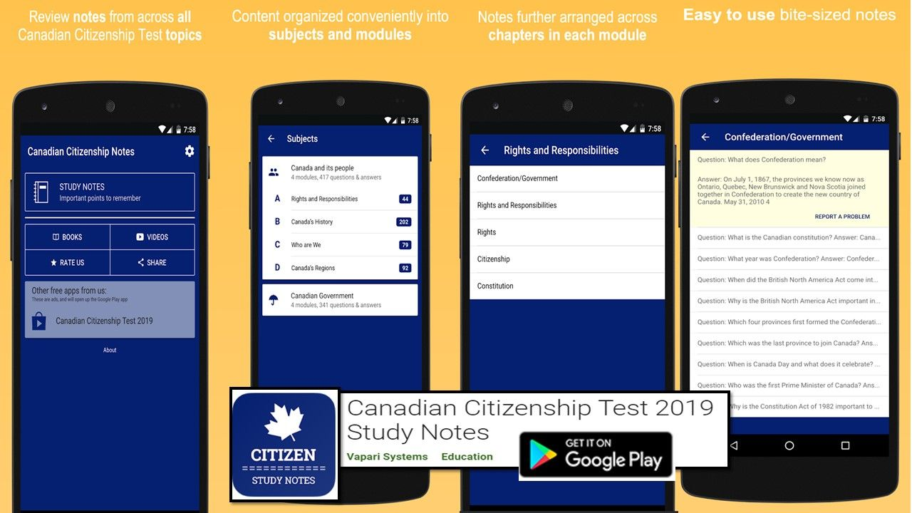 Pin on Canadian Citizenship Exam and Study notes
