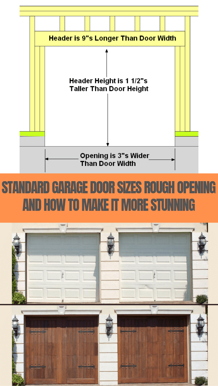 Standard Garage Door Sizes Rough Opening And How To Make It More Stunning Garage Door Sizes Garage Doors Standard Garage Door Sizes