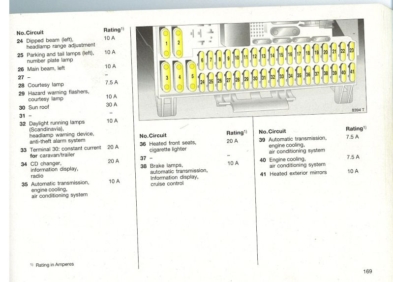 fuse box diagram astra g wiring free wiring diagrams instructions rh yomgee com zafira a tow bar wiring diagram zafira a wiring diagram