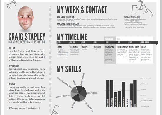 Design Inspiration The Art of the Résumé Currículo, Diagramação - fashion designer resume