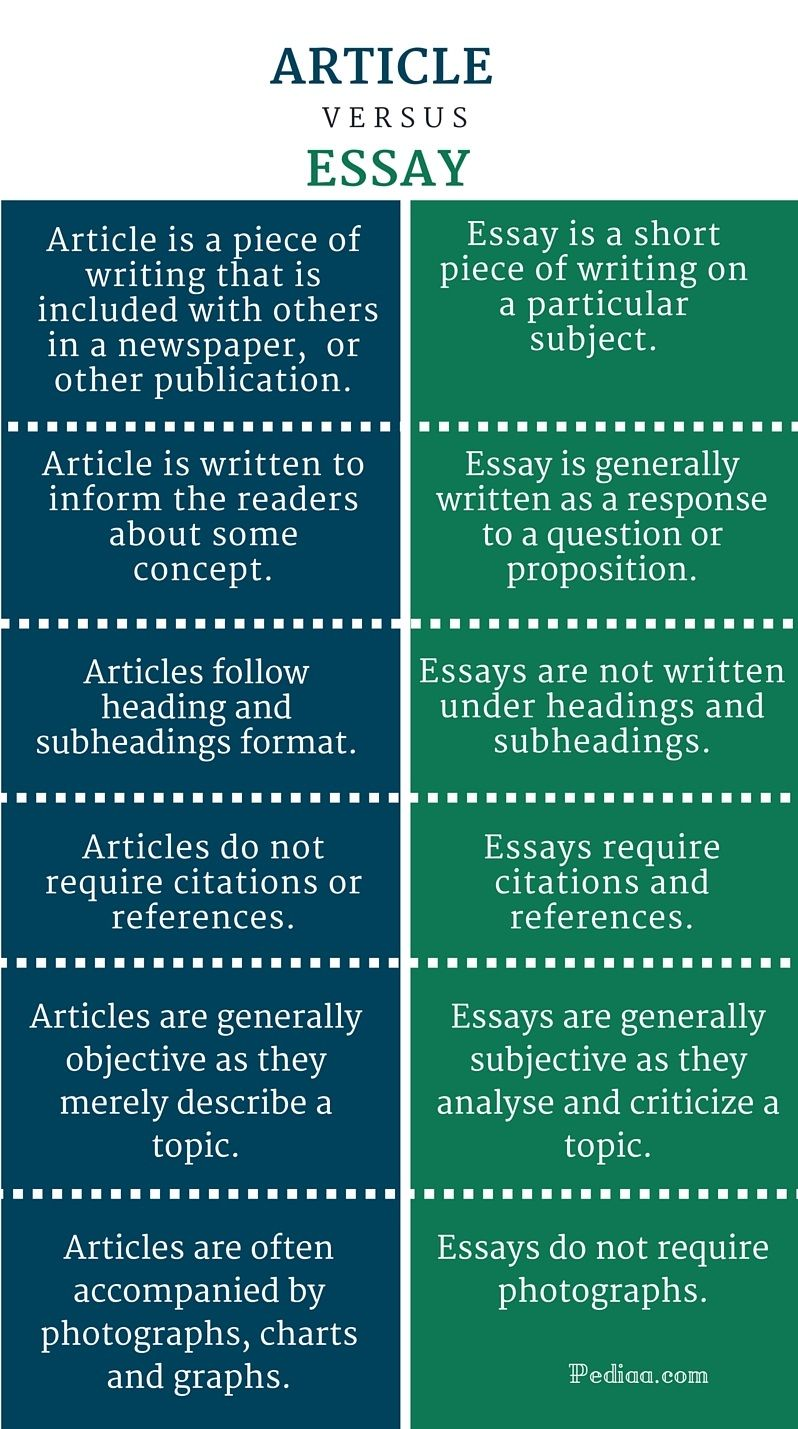 Difference Between Article and Essay Essay, College