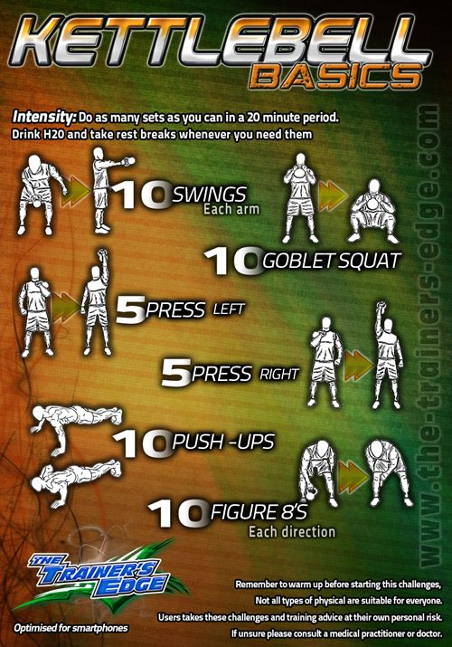 TteWowKettlebellBasics Workout To Download  Workout