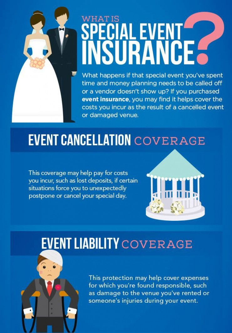 Ten Things Nobody Told You About Event Insurance Event