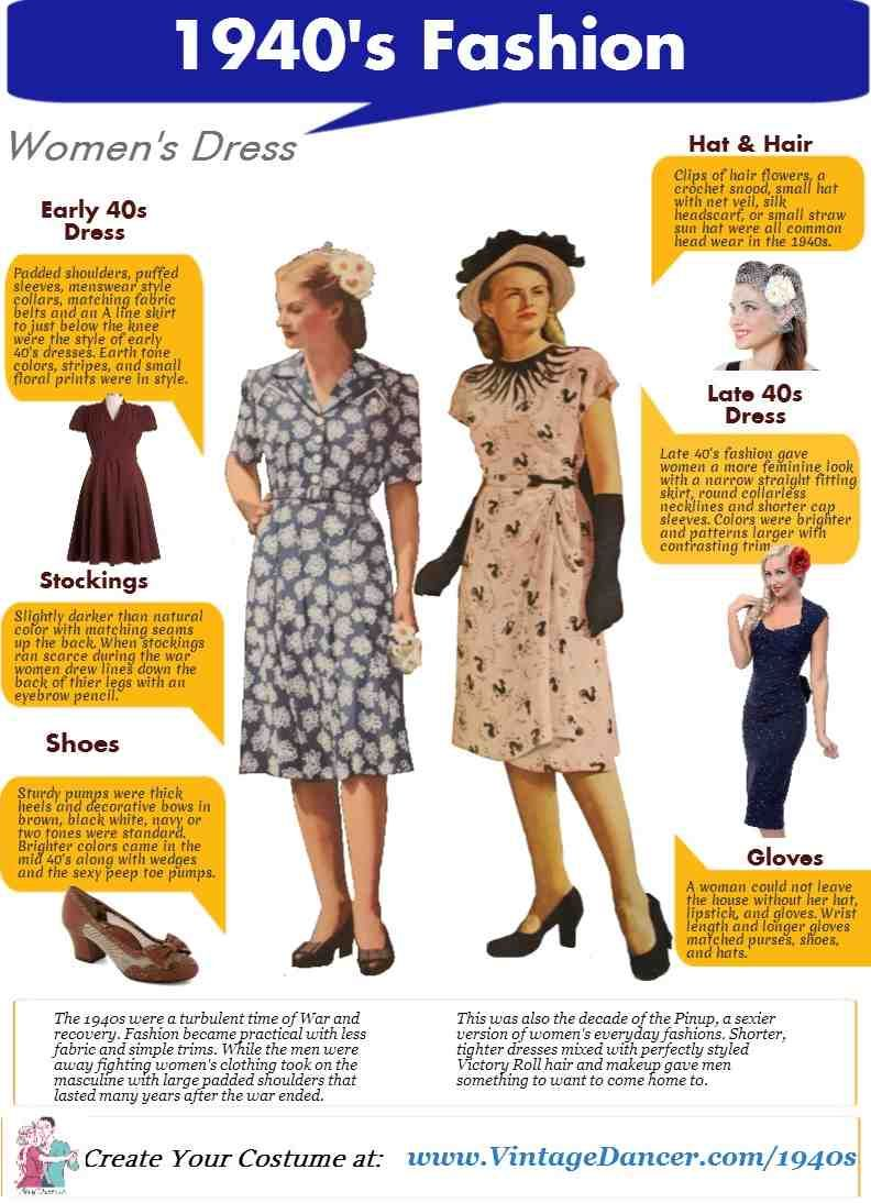 To acquire 40s women fashion clothing pictures pictures trends
