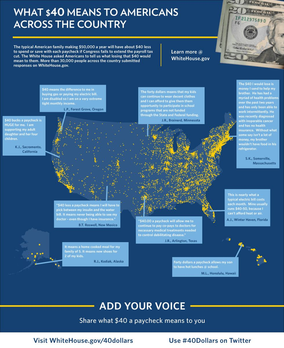 White House Releases Infographic To Spur 40dollars Campaign Recognition Infographic White House