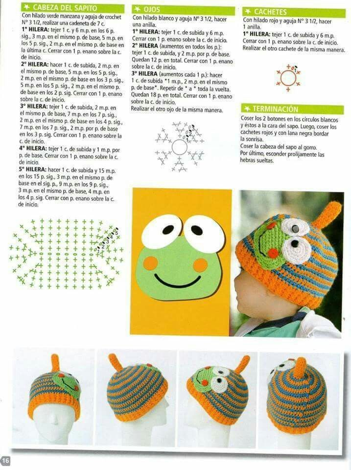Gorro sapo3 | gorros | Pinterest | Gorros, Gorro tejido y Tejido