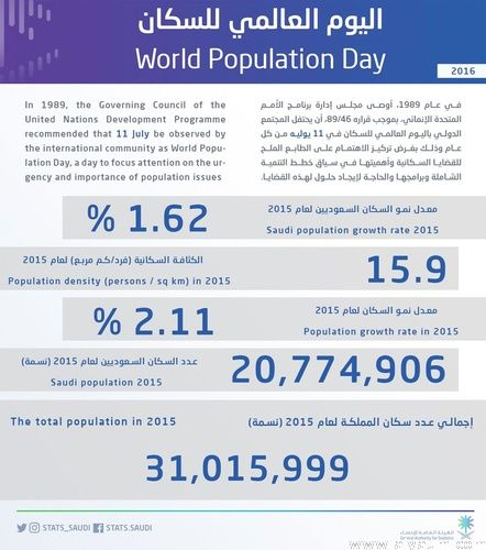 757live Saudi Arabia Development Programs Cooking Recipes World Population
