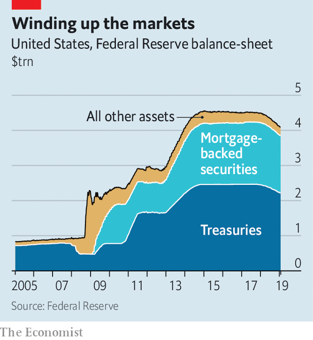 investors fear that the unwinding of qe is causing market turbulence marketing balance sheet most important ratios for financial analysis